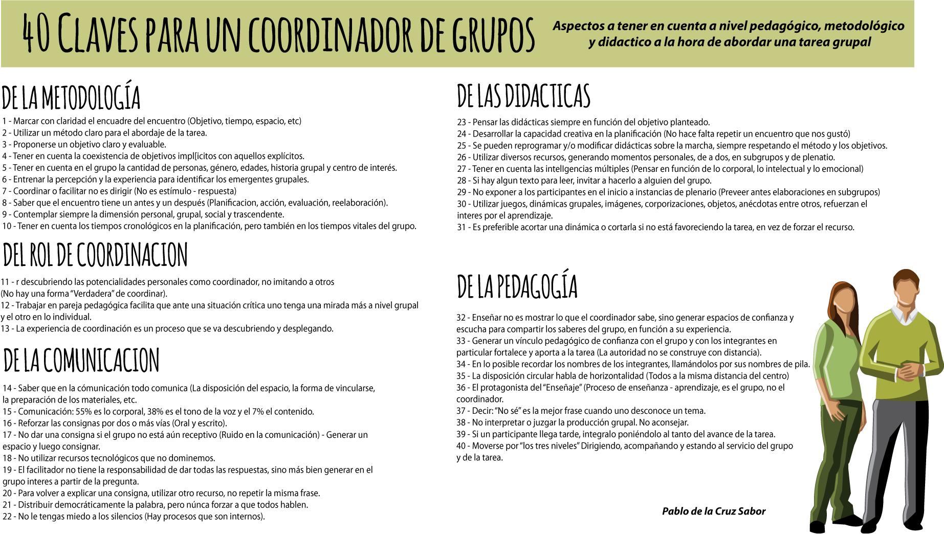 Claves-para-coordinar-grupos-en-HD